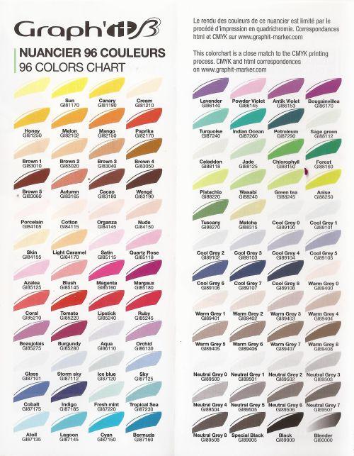 # GRAPH IT BRUSH MARKERS 36 - Двувърхи дизайн маркери ЧЕТКА  36цв ESSENTIAL